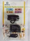 ไฟหน้า BIG EYE แบบชาร์จ USB