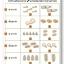 แบบฝึกทักษะการนับและเปรียบเทียบจำนวน (ระดับ อ. 1 ขึ้นไป) thumbnail 6