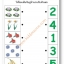 แบบฝึกทักษะการนับจำนวนและตัวเลข นับภาพและโยงเส้นจับคู่ตัวเลข (ระดับ อ. 1 ขึ้นไป) thumbnail 2