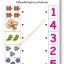 แบบฝึกทักษะการนับจำนวนและตัวเลข นับภาพและโยงเส้นจับคู่ตัวเลข (ระดับ อ. 1 ขึ้นไป) thumbnail 4
