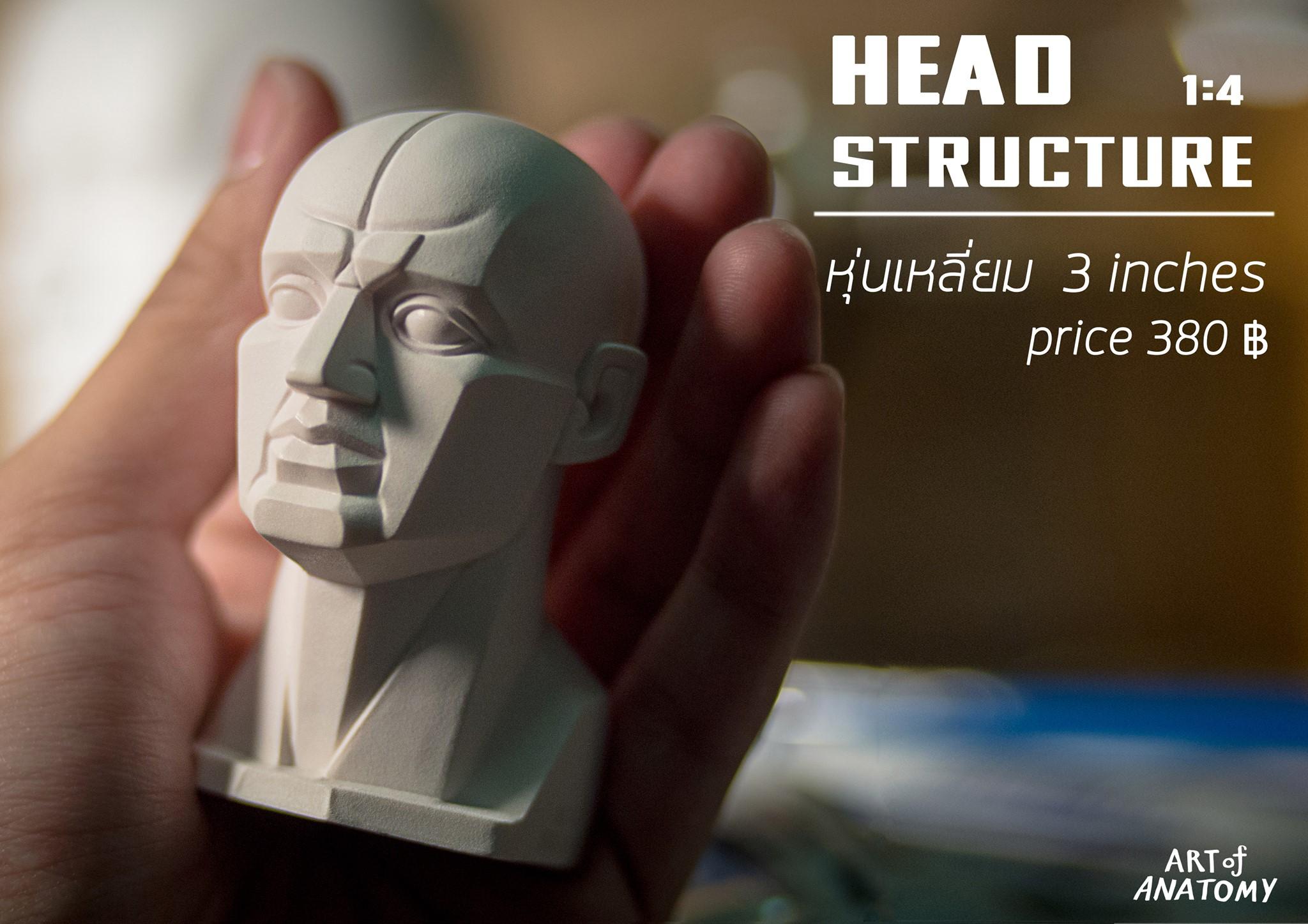 หุ่นหน้าคนเหลี่ยม(Head-structure) 3นิ้ว