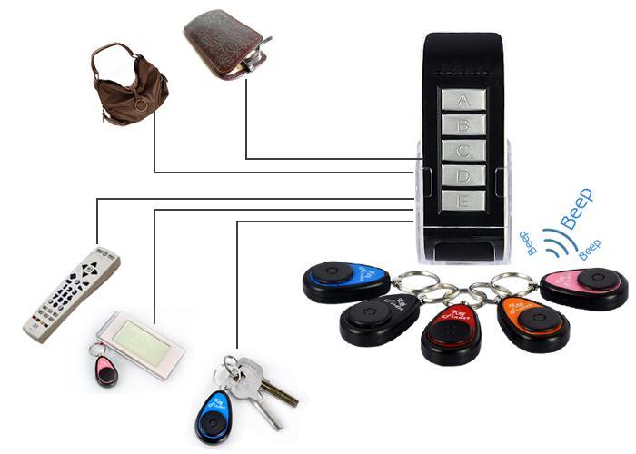 พวงกุญแจป้องกันของหาย Key Finder