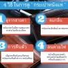 4 วิธี ในการดูกระเป๋าหนังแท้