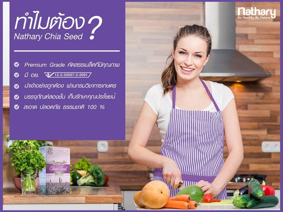 Chia Seeds By Nathary เมล็ดเชีย ตราเนธารี่
