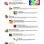 Zaap Jealous แซ่บ เจลลัส แซ่บสิว หน้าใส ไร้สิว ผิวขาวใส thumbnail 5