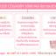คอลลี่ คอลลาเจนแท้ COLLY PINK 6000 mg. จากญี่ปุ่น thumbnail 4