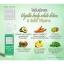 VEGETTA BODY WHITE LOTION by Amiskincare โลชั่นผักสด ใช้อะไรก็ไม่ขาว ต้องลอง thumbnail 3